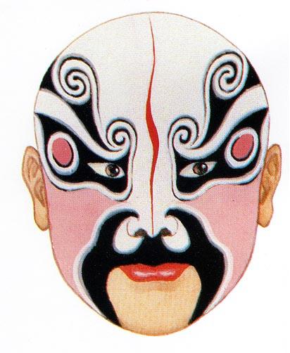 京剧脸谱头像