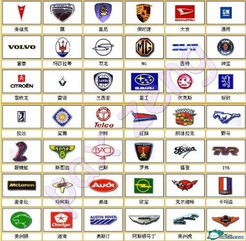 全世界汽车标志和logo的释义高清图片