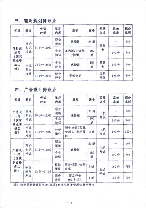 网络编辑员职业鉴定考试时间 3