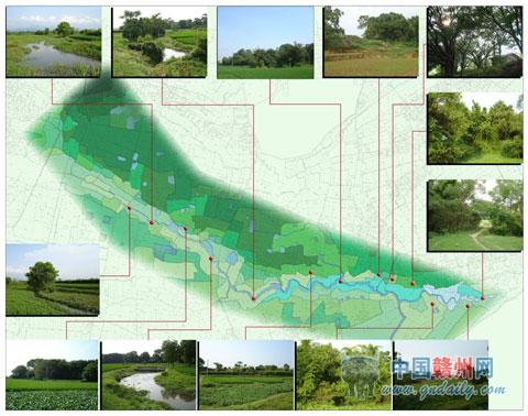 提出了把章江新区建设成为宜居,生态,具有赣州特色的新城区,从而