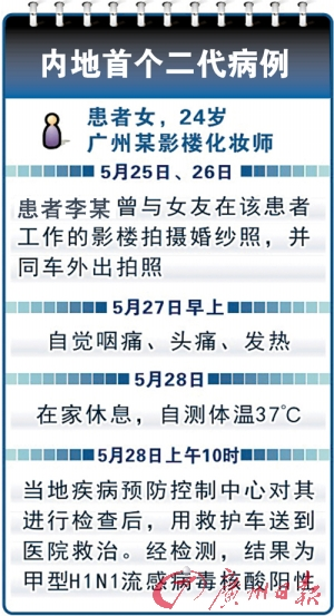 广东增4例确诊病例 其中1例为内地首例2代病例
